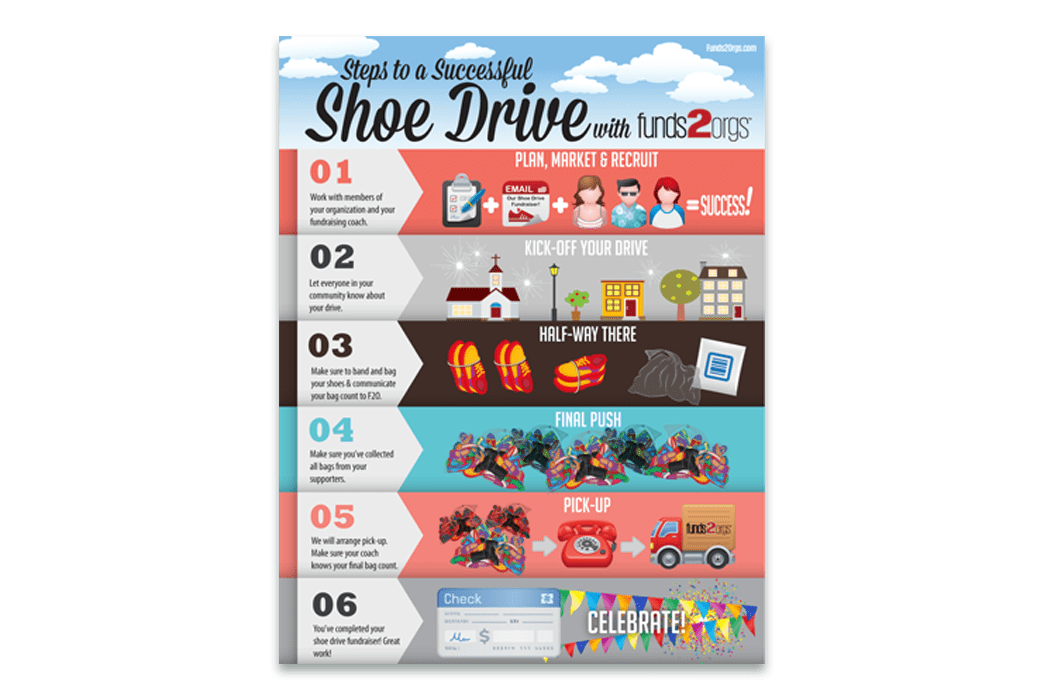 Funds2Orgs Shoe Drive Infographic